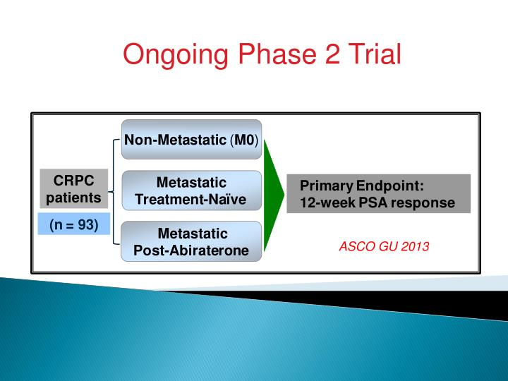 Ongoing Phase 2 Trial