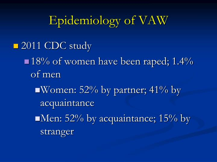 Epidemiology of VAW