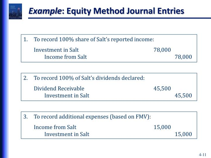 Investment in subsidiary equity method journal entries