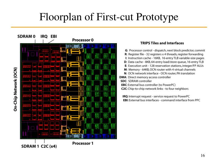 Floorplan of First-cut Prototype