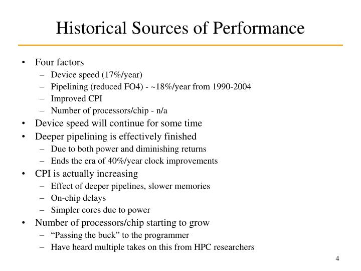 Historical Sources of Performance