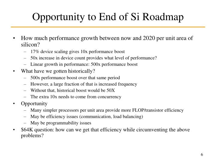 Opportunity to End of Si Roadmap