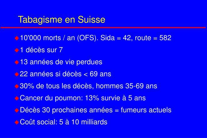 Tabagisme en Suisse