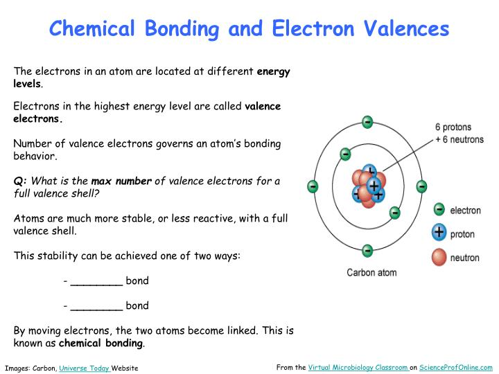 Chemical Bonding and Electron Valences