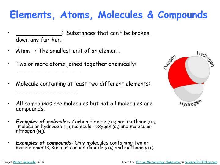 Elements, Atoms, Molecules & Compounds