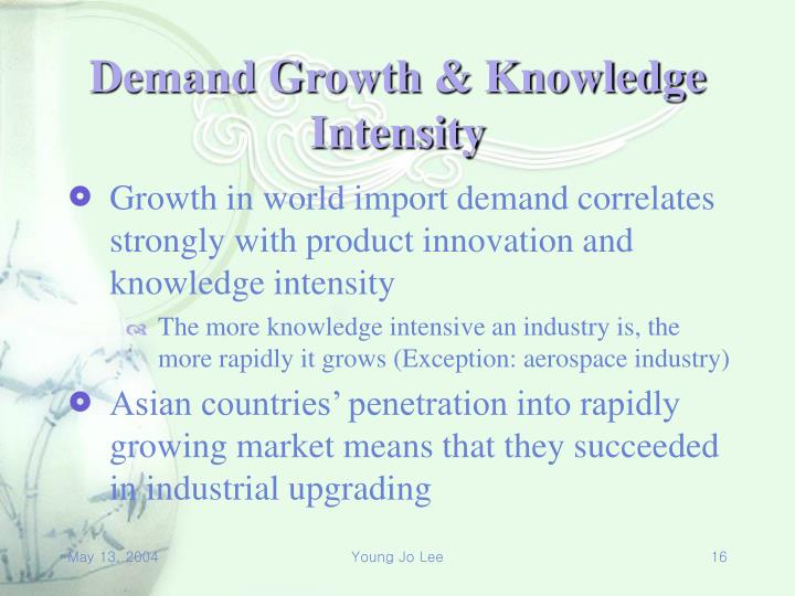 Demand Growth & Knowledge Intensity