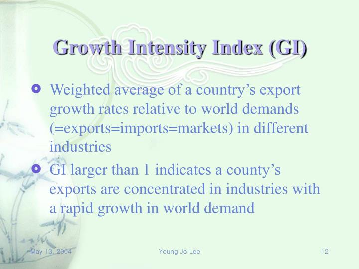 Growth Intensity Index (GI)