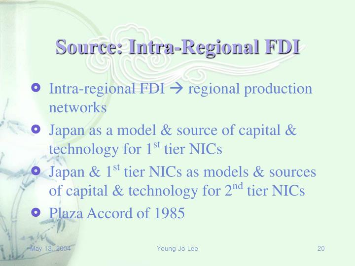 Source: Intra-Regional FDI