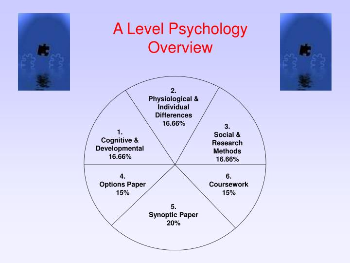 a-level psychology coursework Study an a level psychology course in london at david game private sixth form college choose from a one-year intensive or two year course duration.
