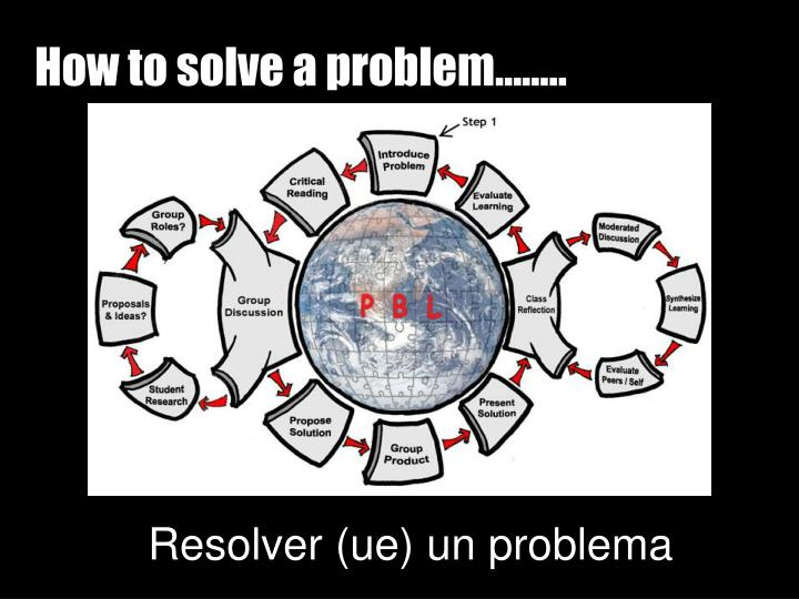 How to solve a problem……..