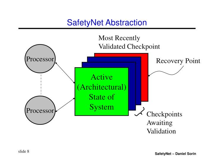 SafetyNet Abstraction