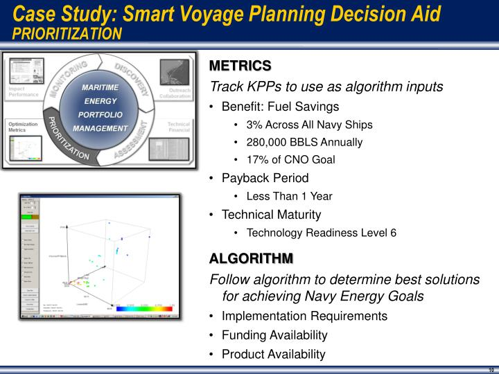 Case Study: Smart Voyage Planning Decision Aid