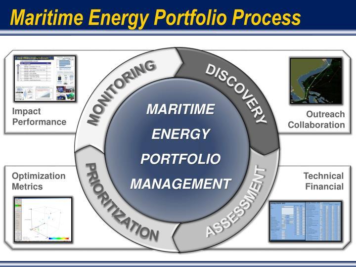 Maritime Energy Portfolio Process