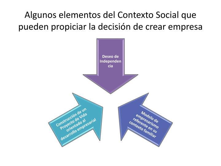 Algunos elementos del Contexto Social que pueden propiciar la decisión de crear empresa