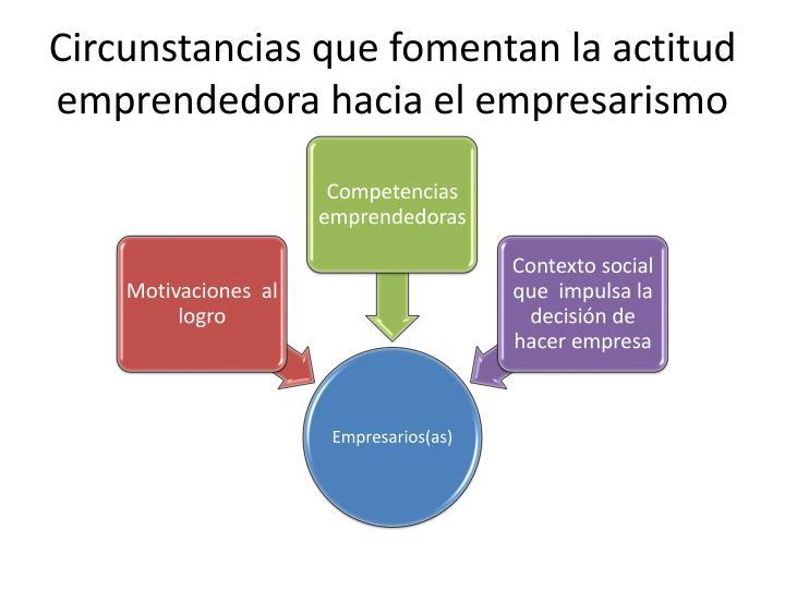Circunstancias que fomentan la actitud emprendedora hacia el empresarismo