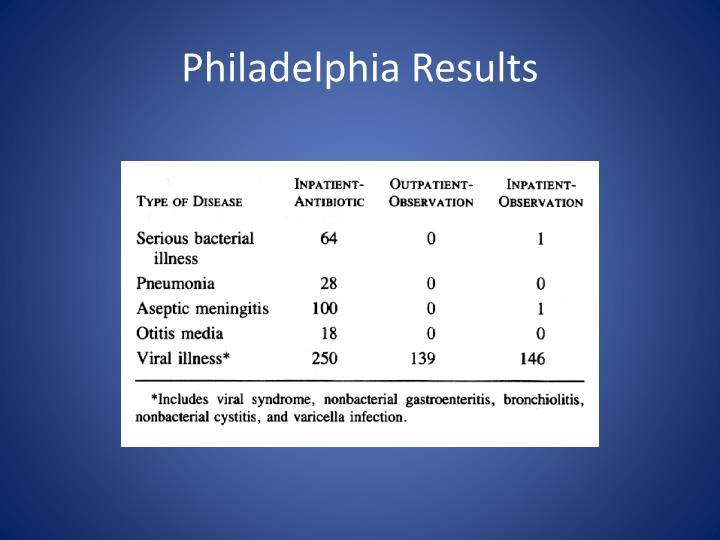 Philadelphia Results