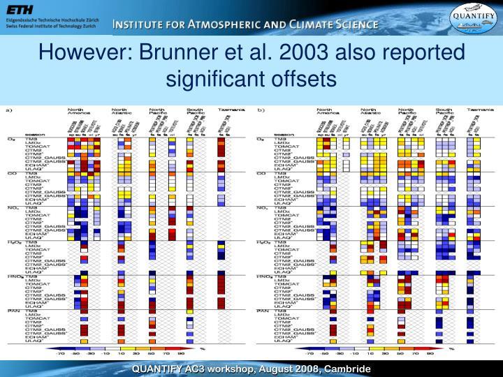 However: Brunner et al. 2003 also reported significant offsets