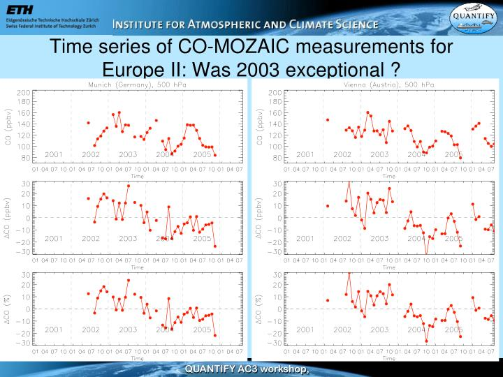 Time series of CO-MOZAIC measurements for Europe II: Was 2003 exceptional ?