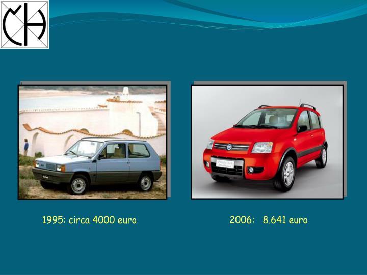1995: circa 4000 euro