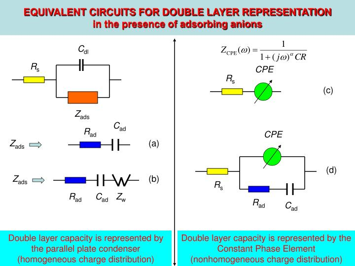 EQUIVALENT CIRCUITS FOR DOUBLE LAYER REPRESENTATION