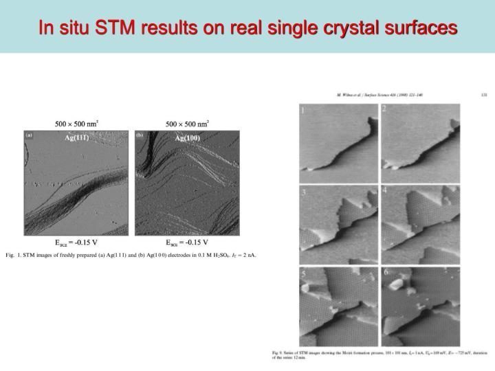 In situ STM results on real single crystal surfaces