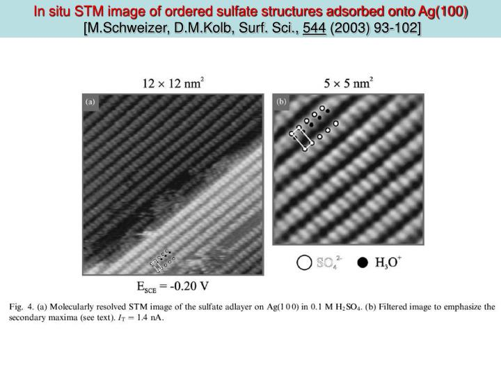 In situ STM image of ordered sulfate structures adsorbed onto Ag(100)