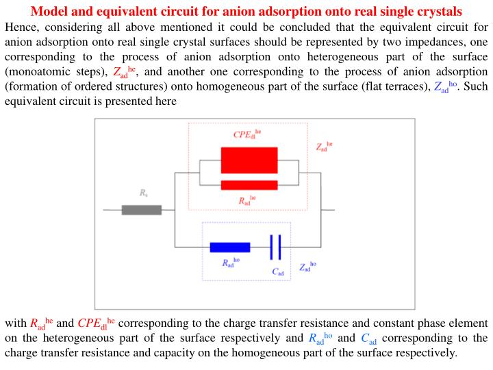 Model and equivalent circuit for anion adsorption onto real single crystals