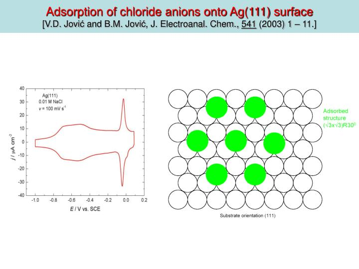 Adsorption of chloride anions onto Ag(111) surface