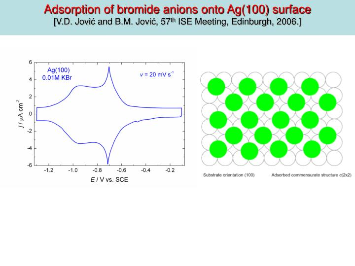 Adsorption of bromide anions onto Ag(100) surface