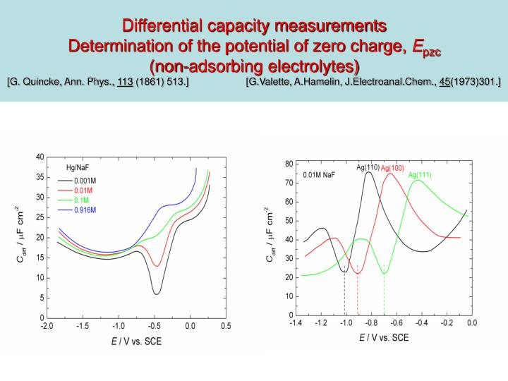 Differential capacity measurements