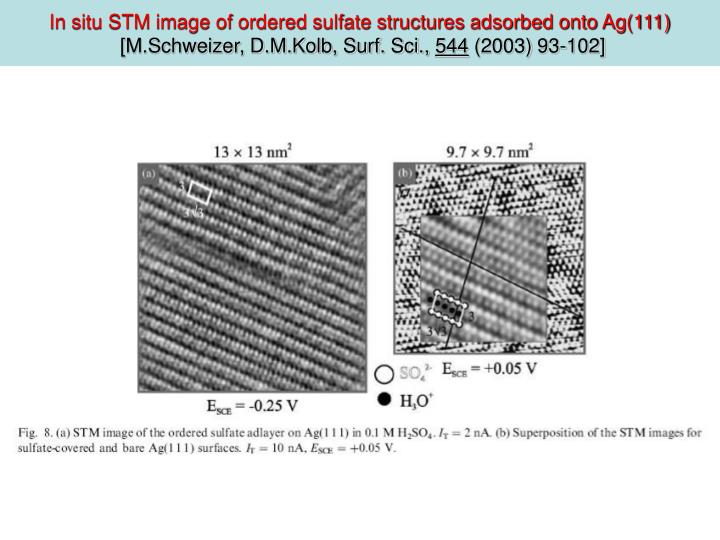 In situ STM image of ordered sulfate structures adsorbed onto Ag(111)