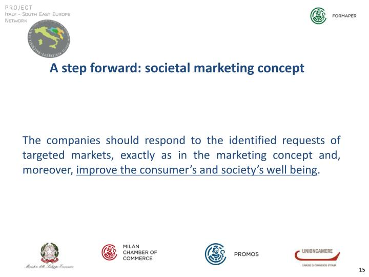 A step forward: societal marketing concept