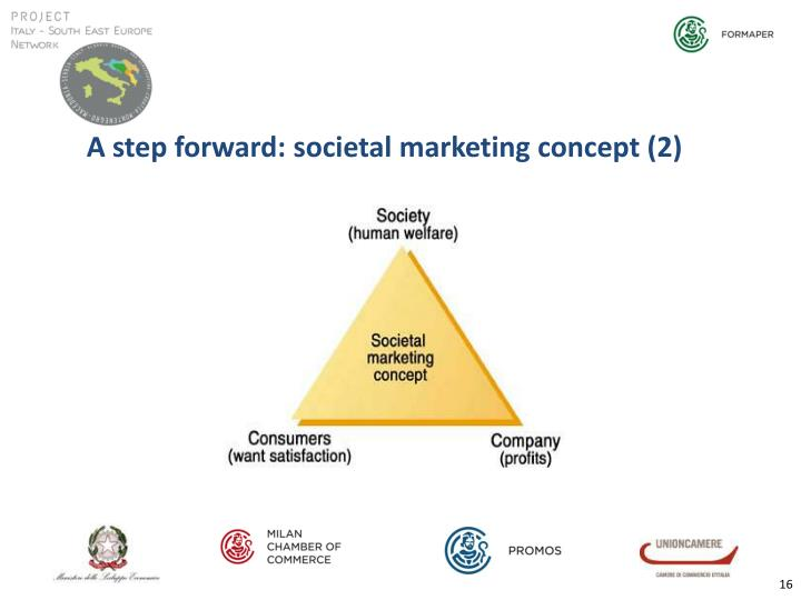 A step forward: societal marketing concept (2)