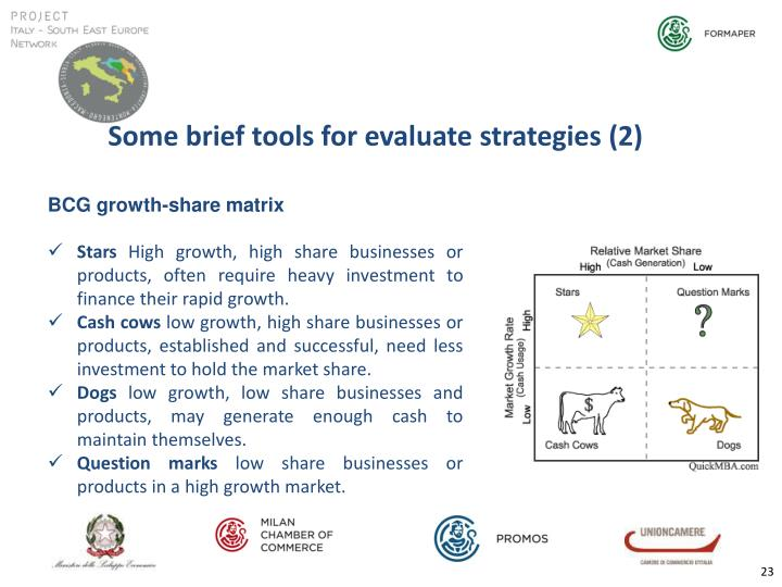 Some brief tools for evaluate strategies (2)