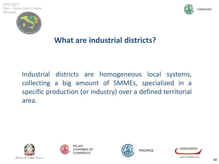 What are industrial districts?