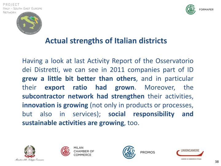 Actual strengths of Italian districts