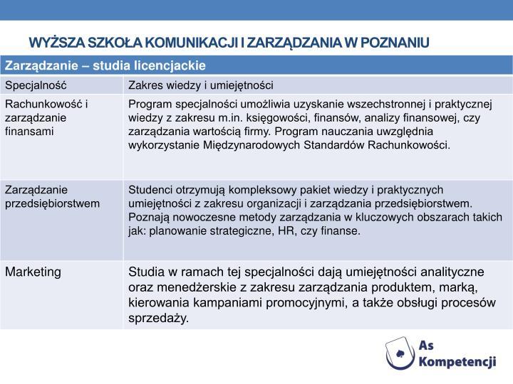 Wysza Szkoa Komunikacji i Zarzdzania w Poznaniu