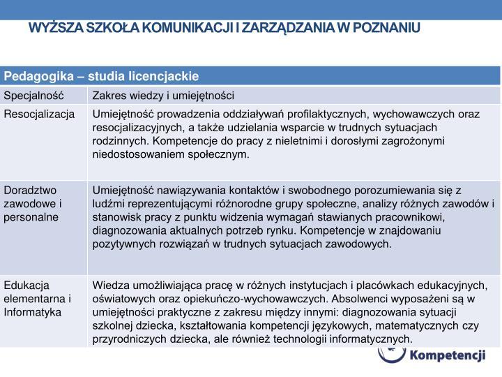 Wyższa Szkoła Komunikacji i Zarządzania w Poznaniu