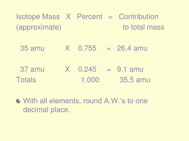 Isotope Mass   X   Percent   =   Contribution