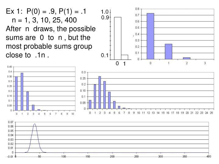 Ex 1:  P(0) = .9, P(1) = .1