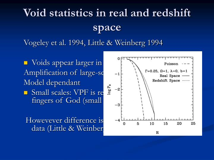 Void statistics in real and redshift space