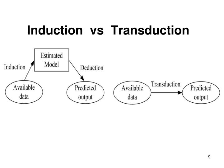 Induction  vs  Transduction