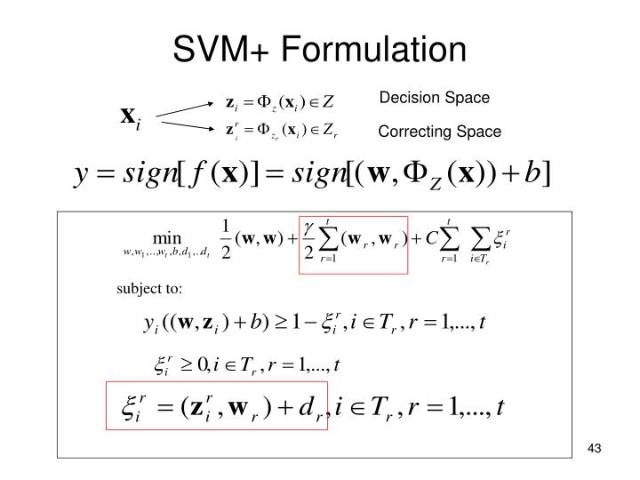 SVM+ Formulation
