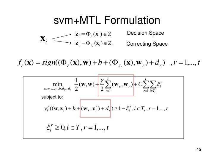 svm+MTL Formulation