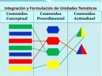 integraci n y formulaci n de unidades tem ticas