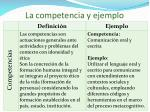 la competencia y ejemplo