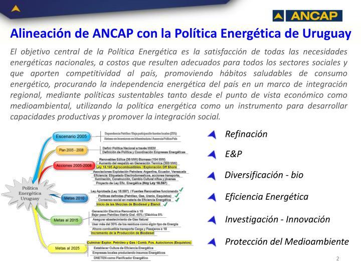 Alineación de ANCAP con la Política Energética de Uruguay