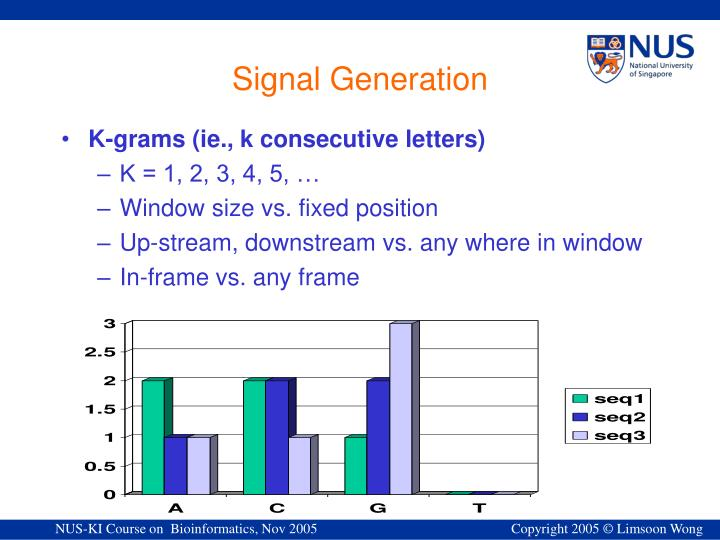Signal Generation