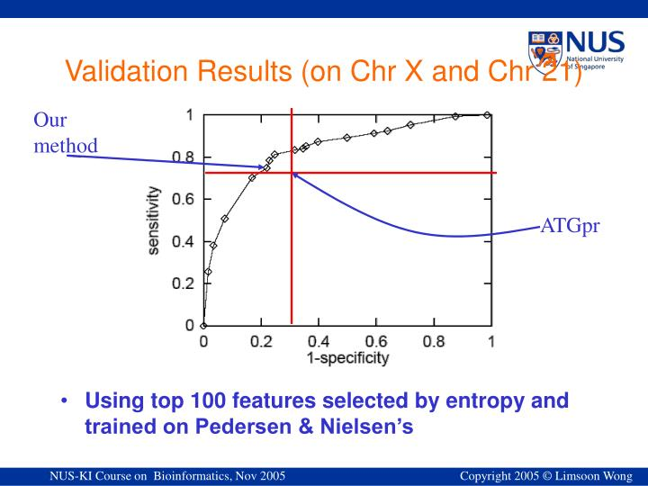 Using top 100 features selected by entropy and trained on Pedersen & Nielsen's