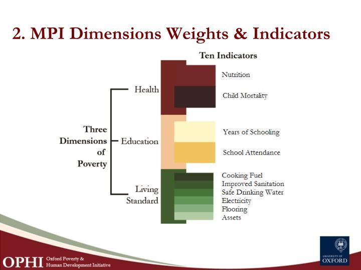 2. MPI Dimensions